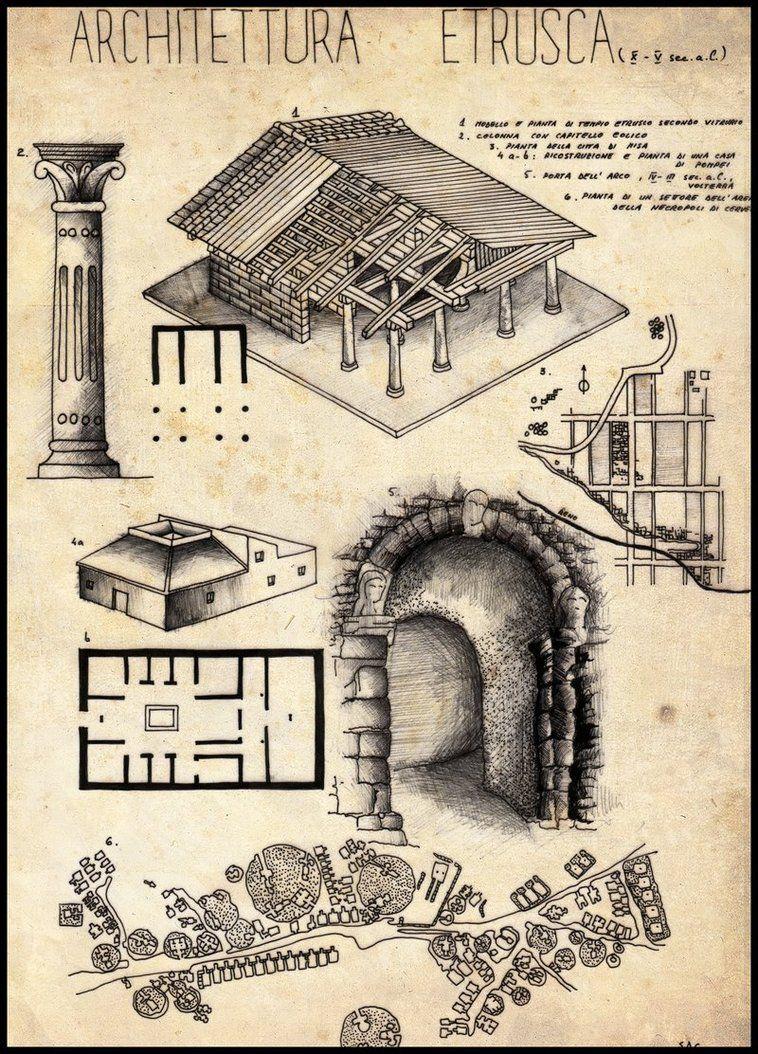 Etruscan Architecture  INFOGRAFIA CONSTRUCCION ANTIGUA