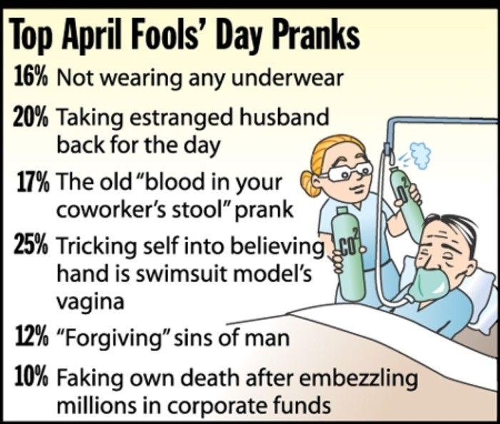 Top April Fools Day Pranks April Fools Day Jokes Funny April Fools Pranks April Fools Joke