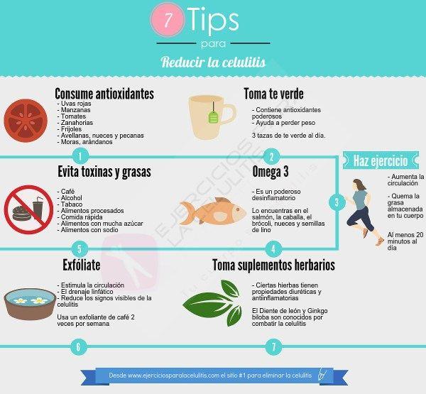 ejercicios para mejorar celulitis piernas