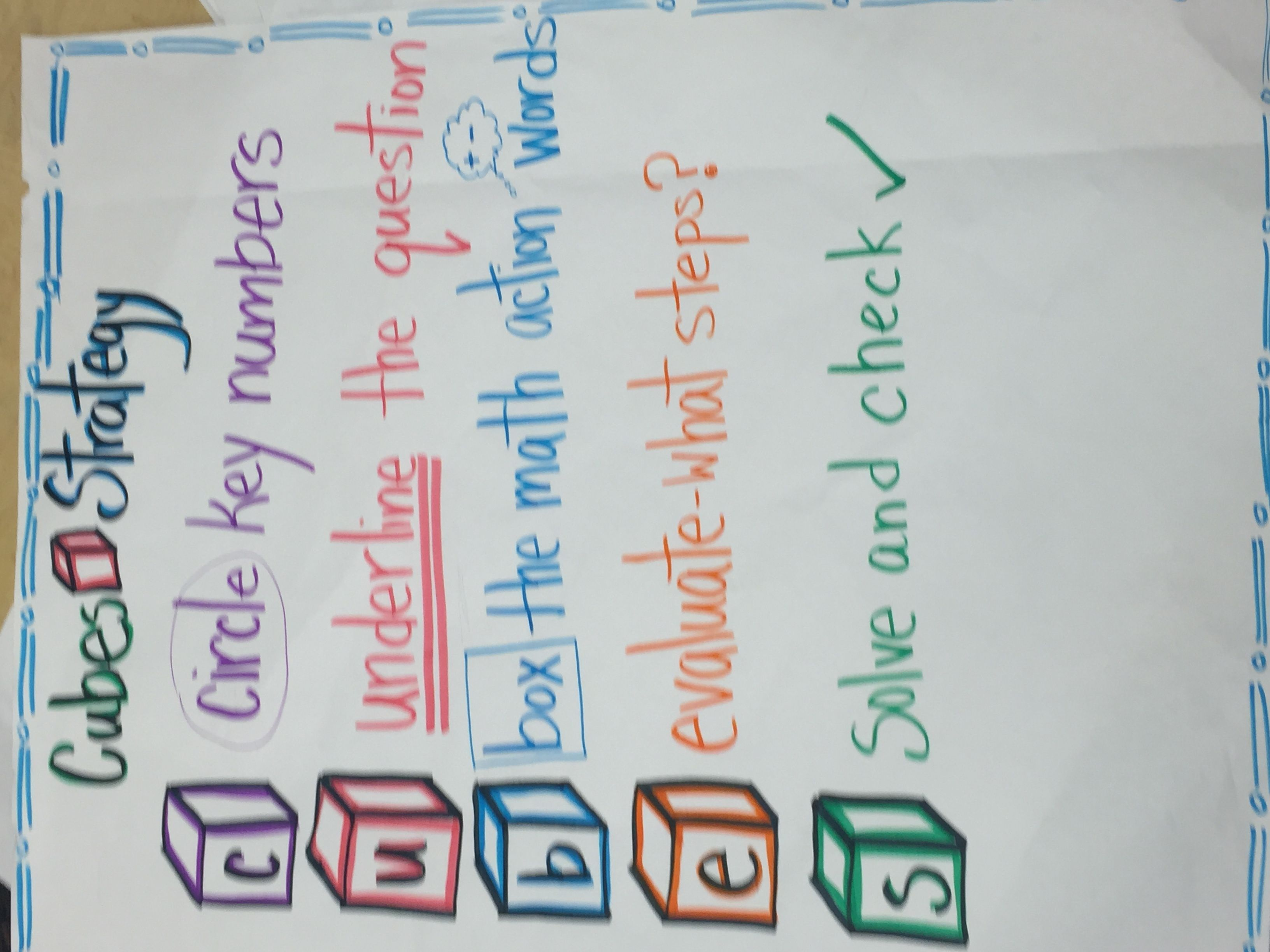 Cubes Strategy For Word Problems