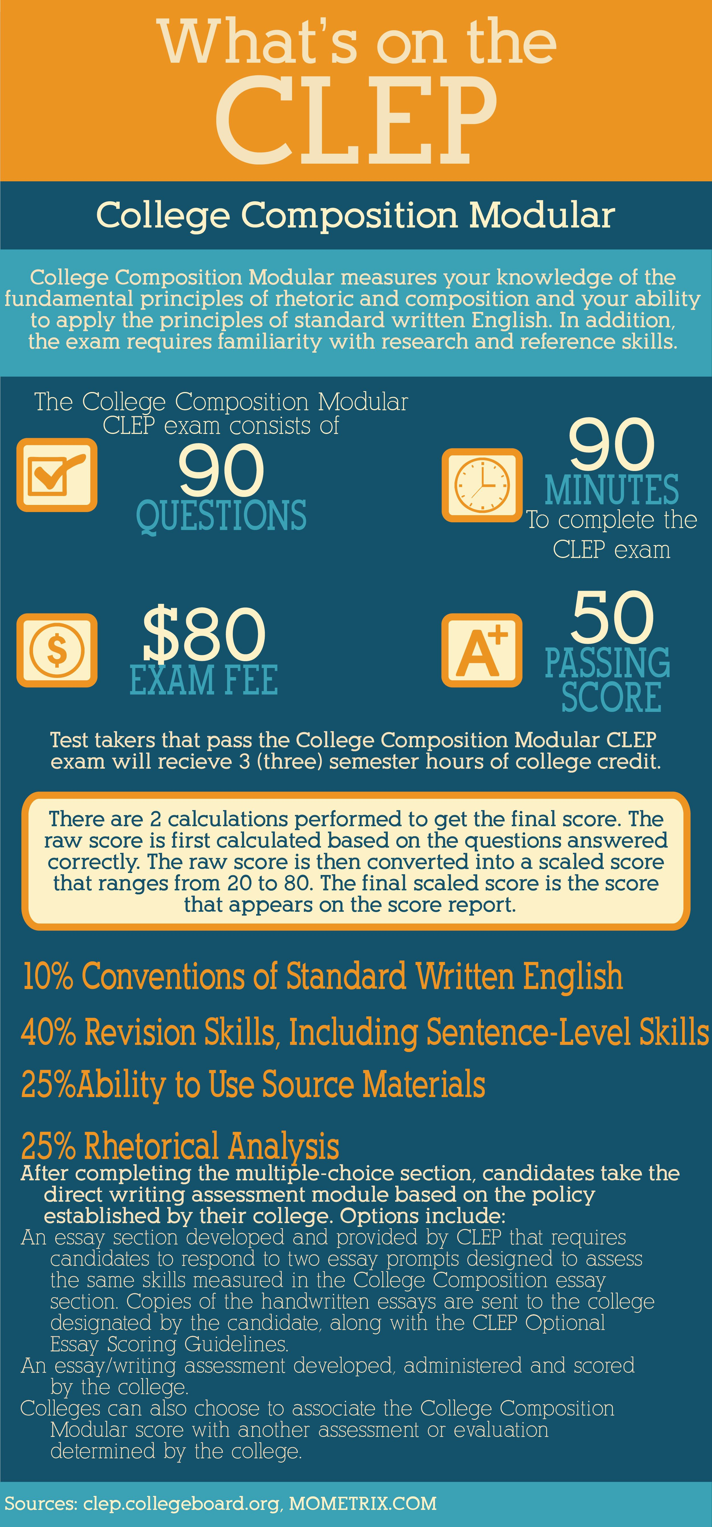 clep english composition essays