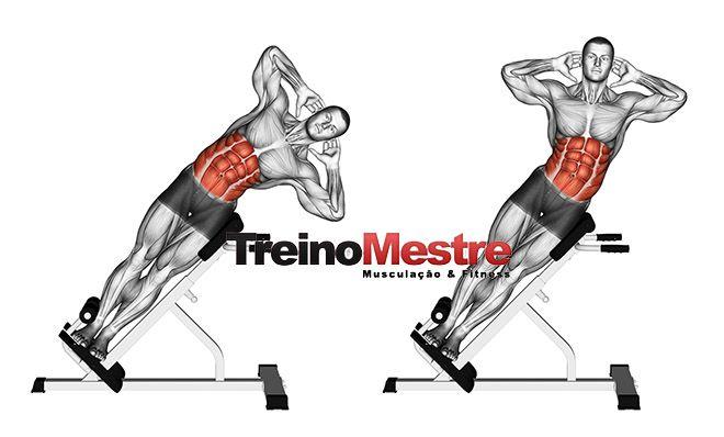4 Melhores Exerccios para Oblquos  Musculao