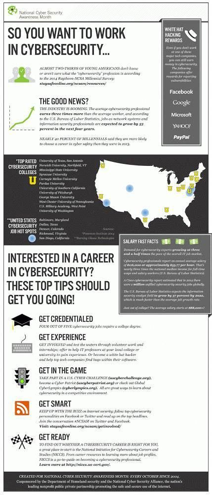 So you want to work in Cybersecurity? Infographic/Tips #malwaredesign