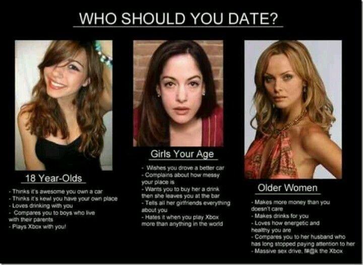 Dating advice girl meme faces