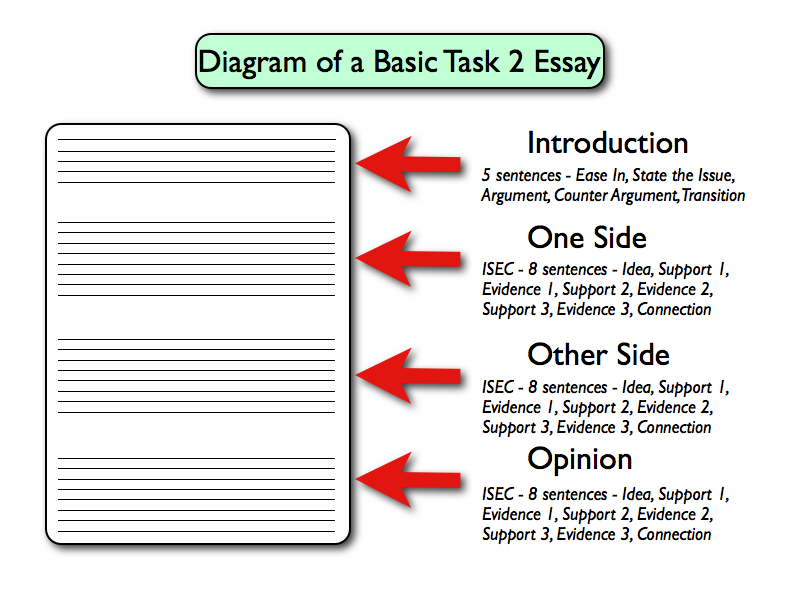 to download or not to download essay Database of free english essays - we have thousands of free essays across a wide range of subject areas sample english essays.