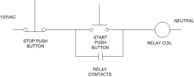 PushButton (Normally Closed) switch is initially in ON