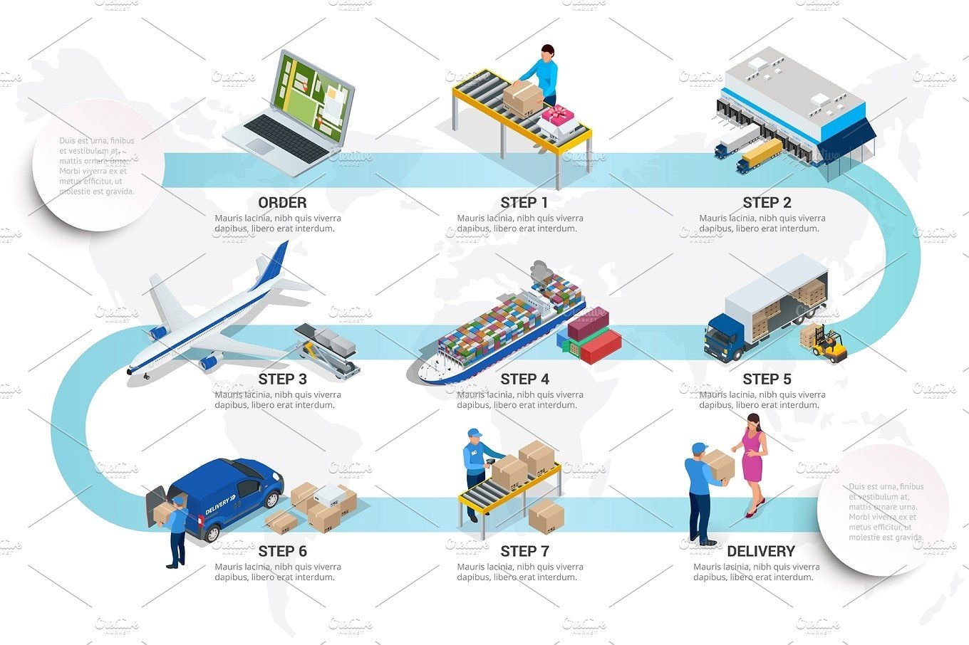 Isometric delivery concept with isometric vehicles for