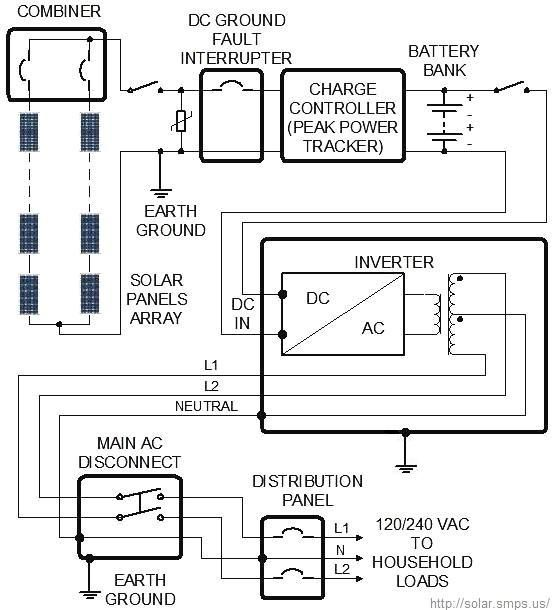 Solar Panel Wiring Diagram  Off Electrical