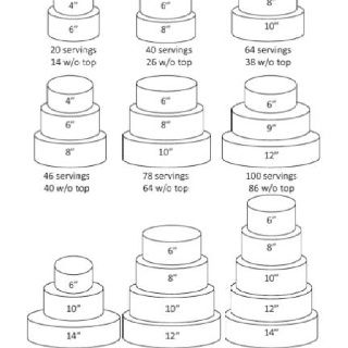 wedding cake pan sizes how much cake to feed 100 search craftiness 23376