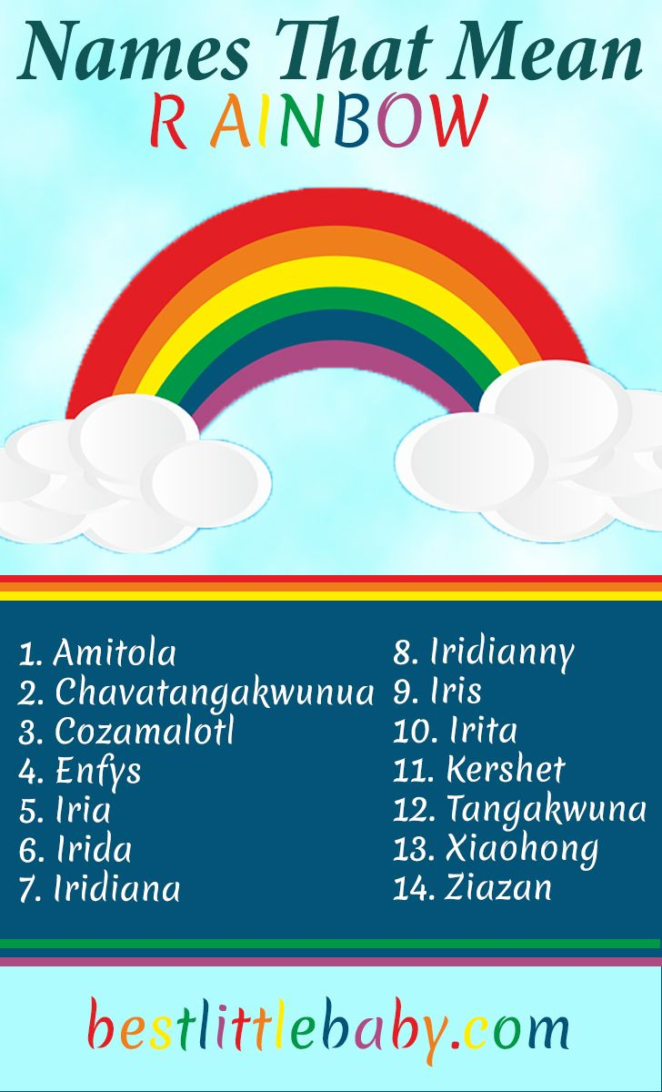 Here is a unique set of baby names that mean rainbow these rainbow names baby names that mean rainbow biocorpaavc