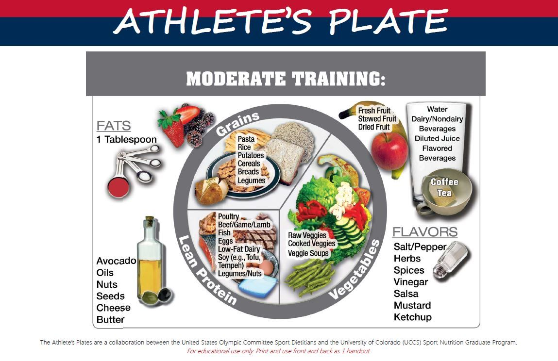 A Balanced Training Diet Nutrition Athlete Nutrition Athlete Meal Plan