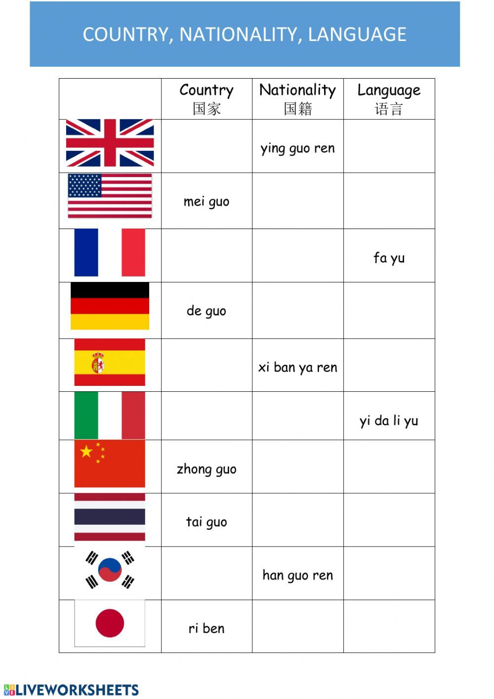 Languages Countries Interactive And Downloadable Worksheet You Can Do The Exercises Online Or Download Th Chinese Lessons Chinese Phrases Language Worksheets [ 1413 x 1000 Pixel ]