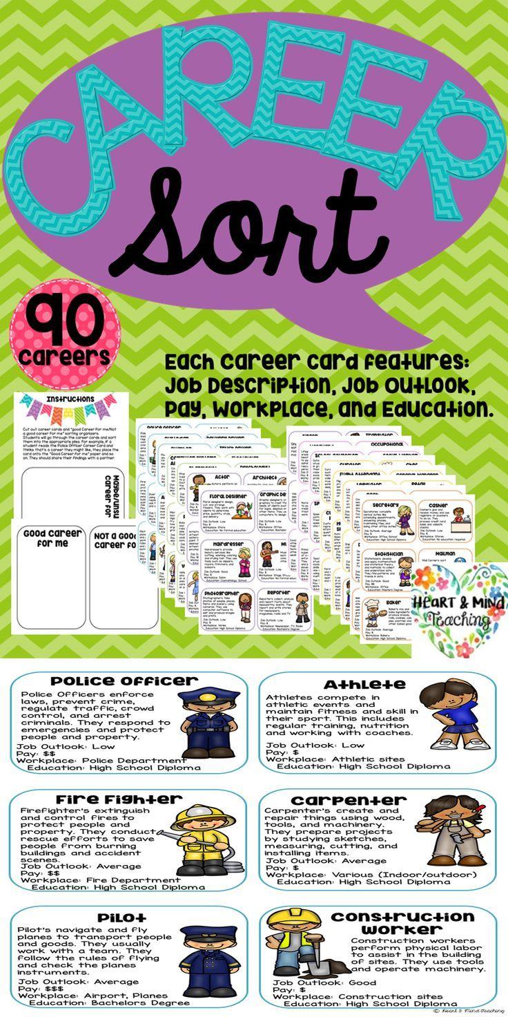 Career Exploration Sort Career Education Community Game  Career