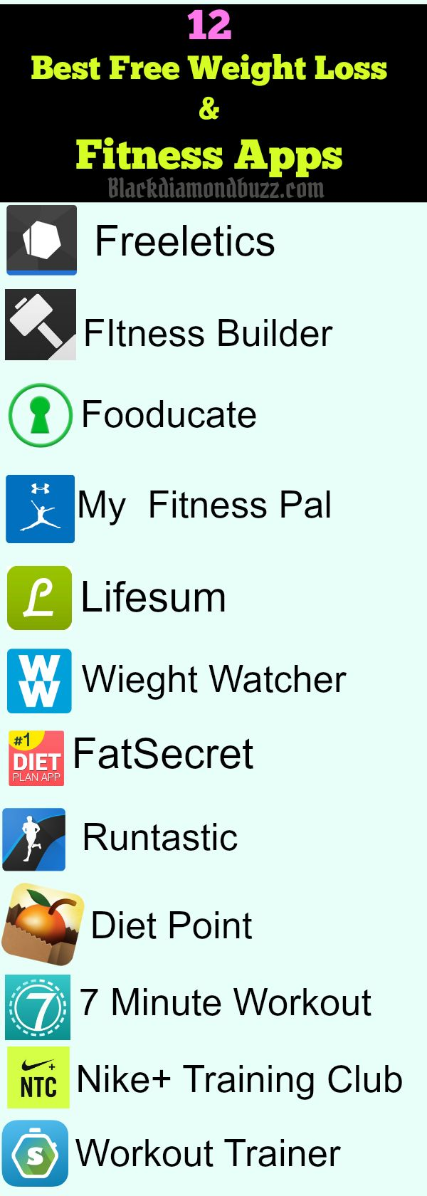 free weight loss apps