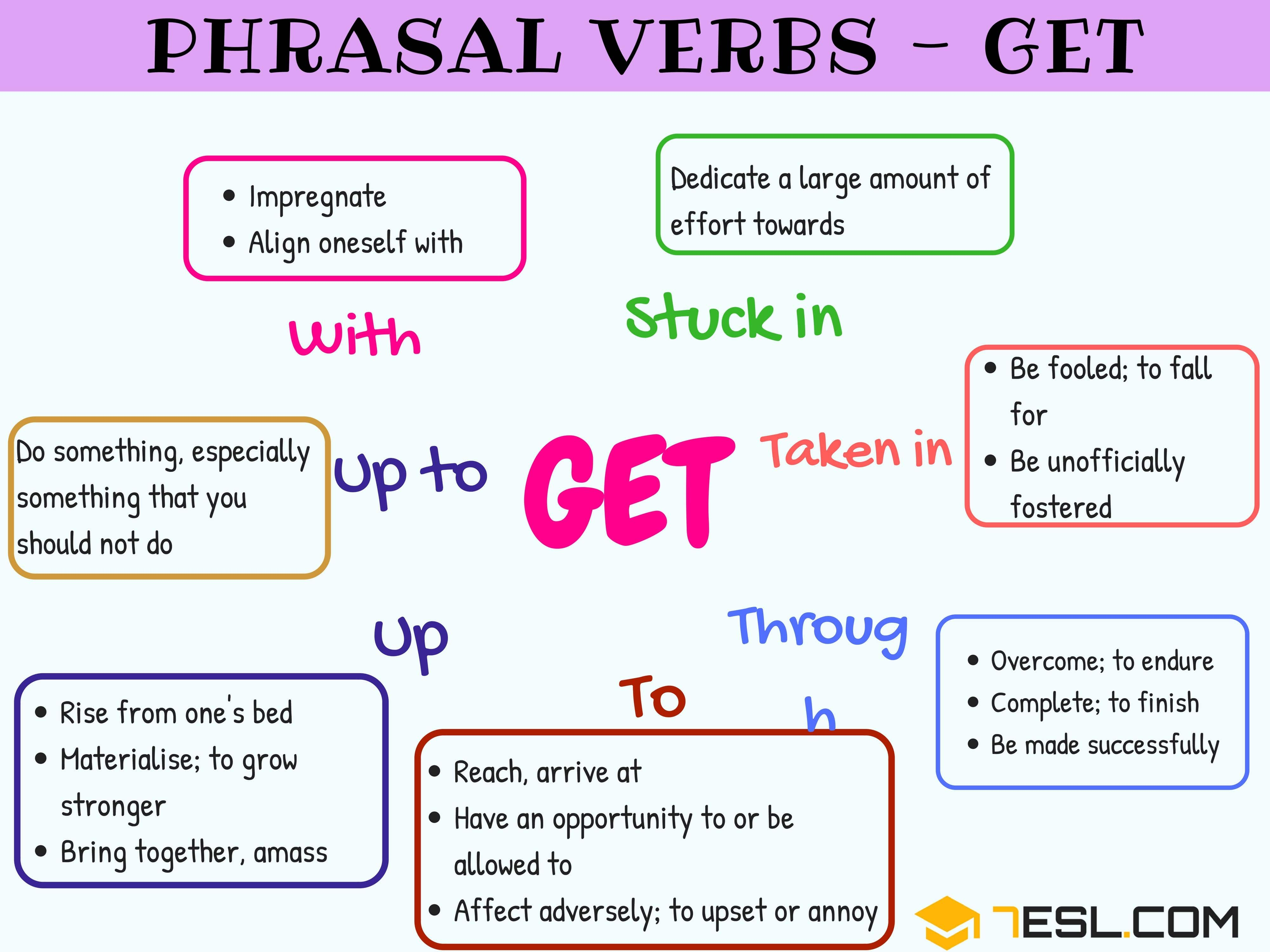 Aula De Inglês Aprender Phrasal Verbs In English Com: Phrasal Verbs With: Get 3/3