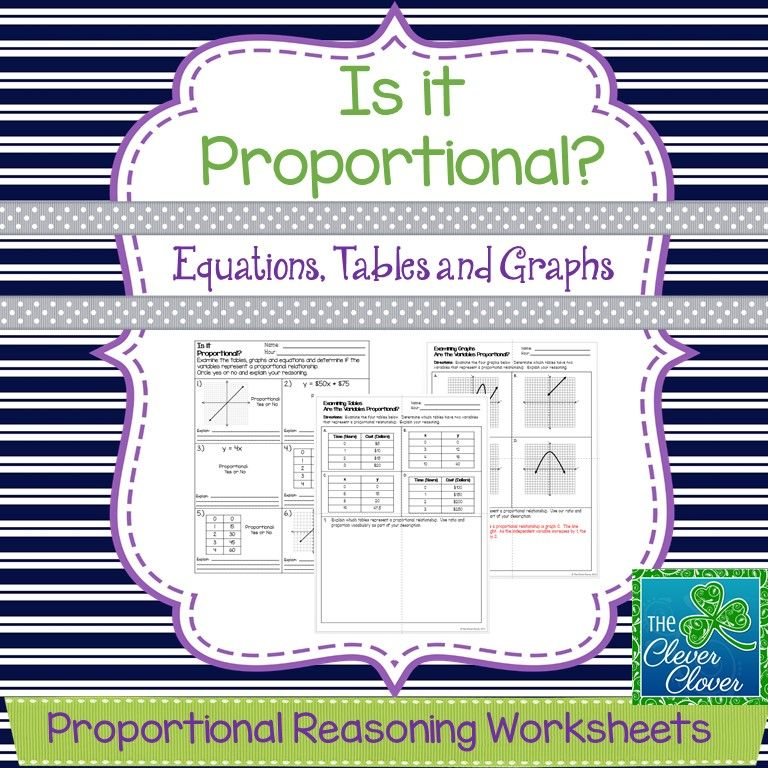 Proportional Relationships - Equations, Tables and Graphs ...