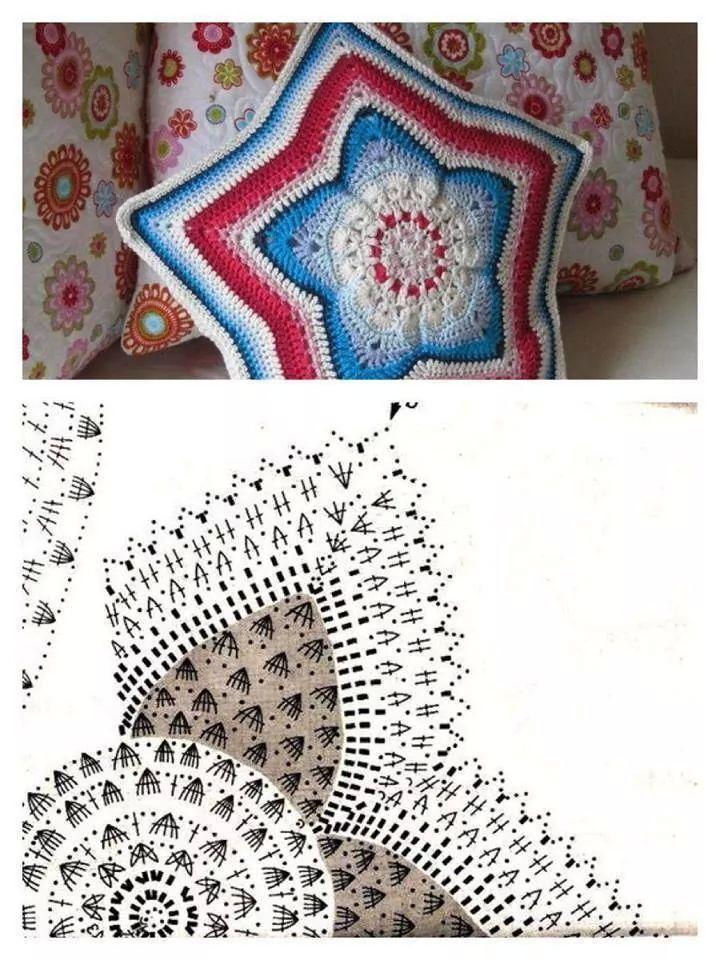 Resultado de imagen para almohadas a crochet patrones fundas