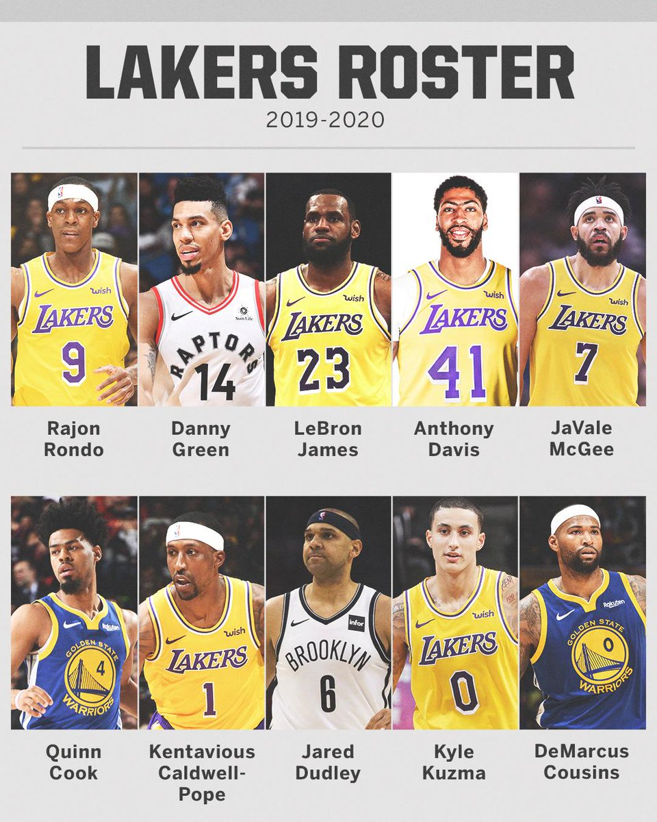 Does Lebron Have His Championship Caliber Roster Lakers Roster Nba West Lakers
