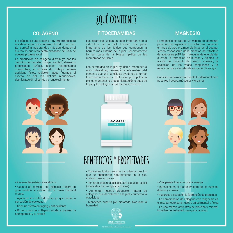 ¡Decubre las Propiedades y Beneficios que te proporciona Smart Skin® Colágeno! Tu fuente de juventud