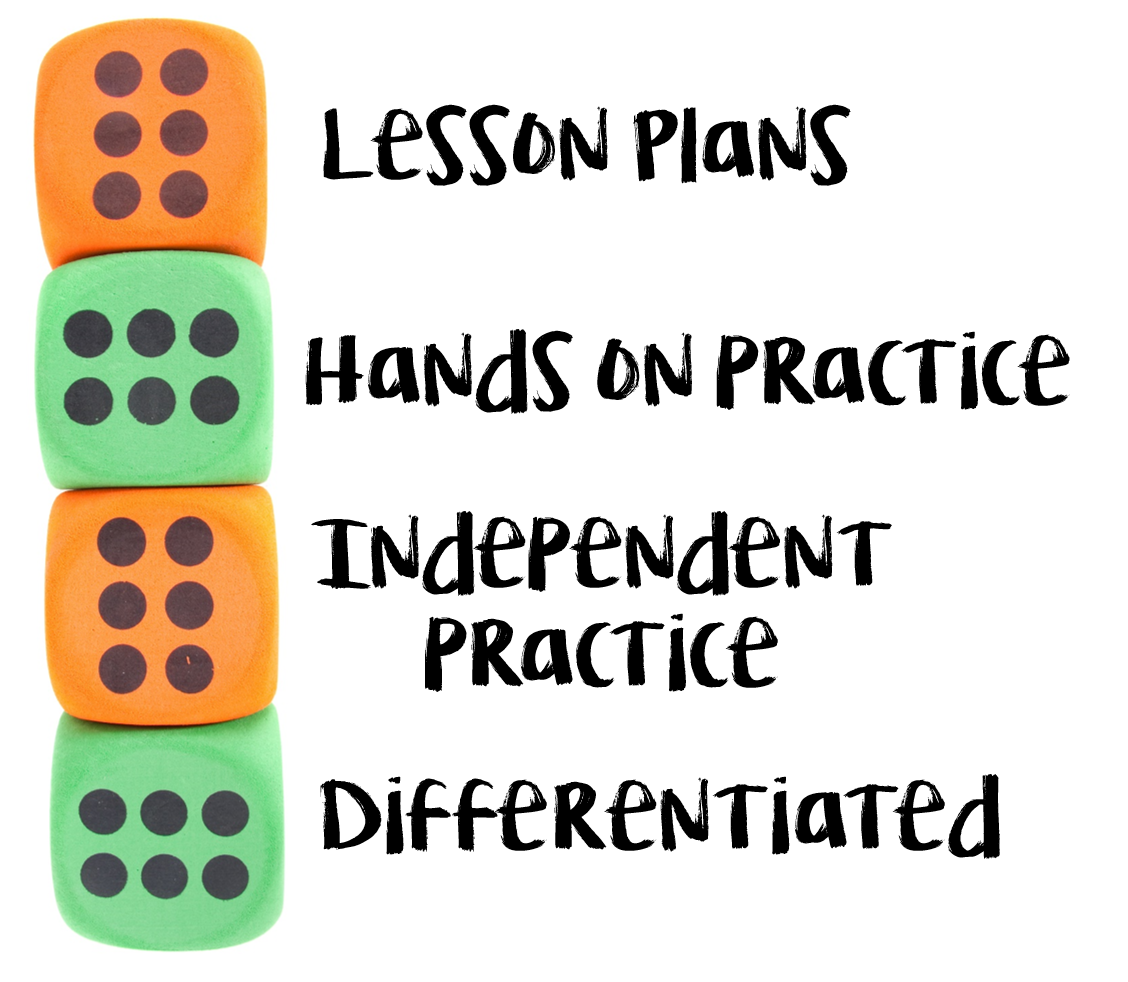 Multiplication And Division Situations Second Grade