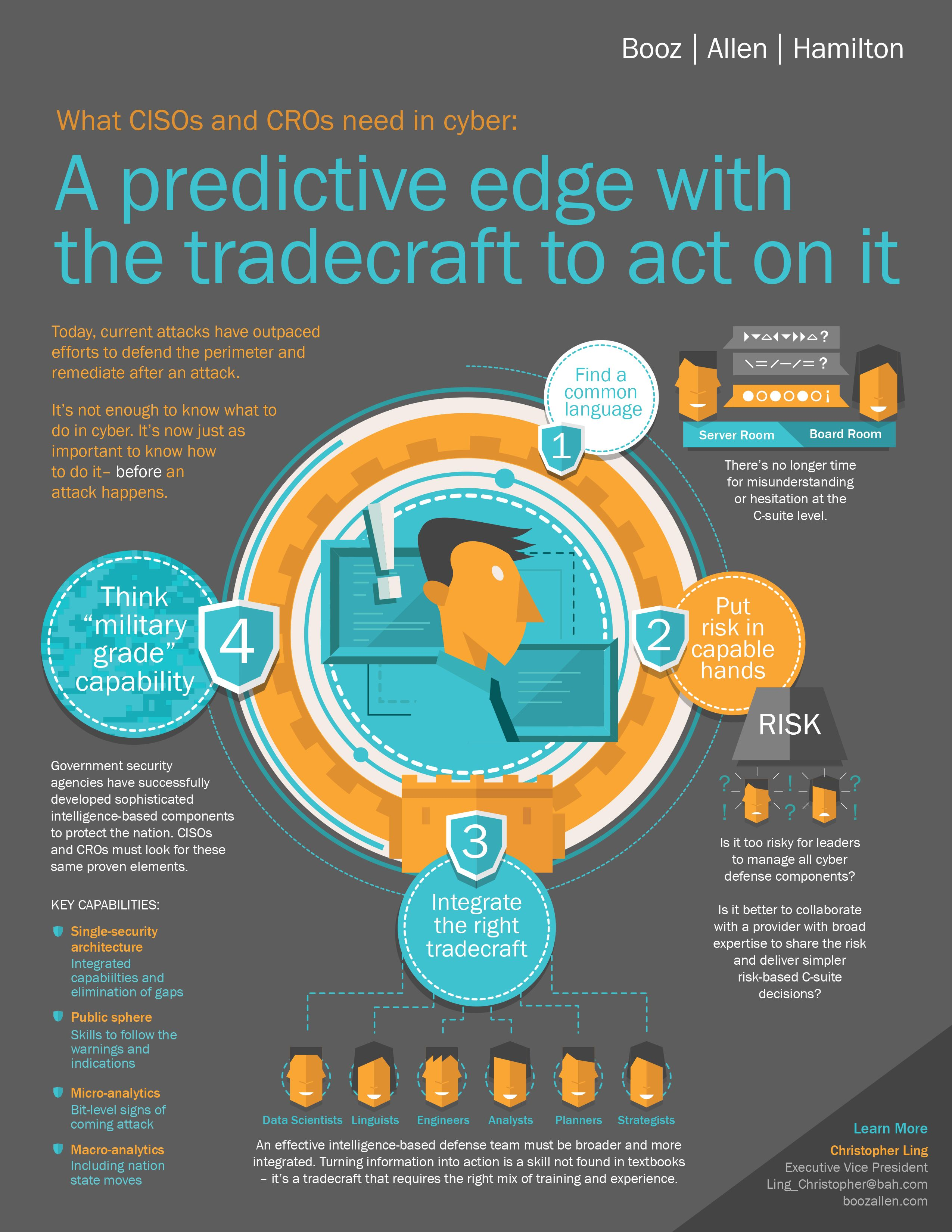 Download Booz Allen S Rsa Infographic And See What Every Ciso And Cro Should Consider When Thinking About Their Cyber Security Infographic Cyber Security Cyber