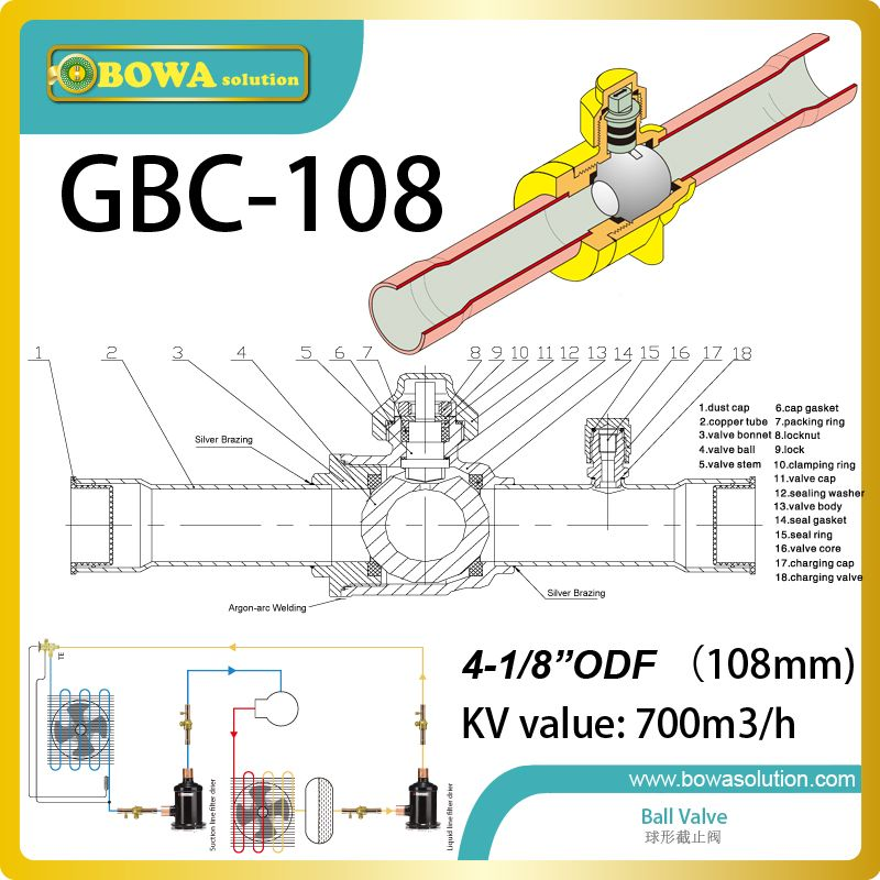 """41/8"""" manual control valve DN98 for larger capacity"""