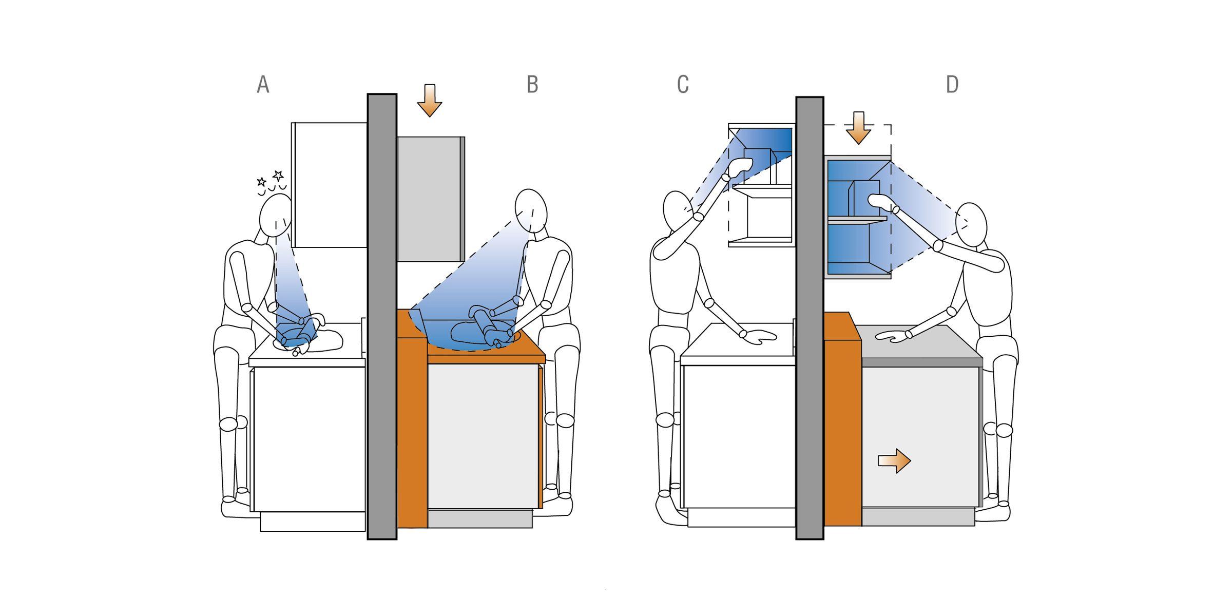 Imilk.info = muebles cocina altura encimera ~ Ideas de ...