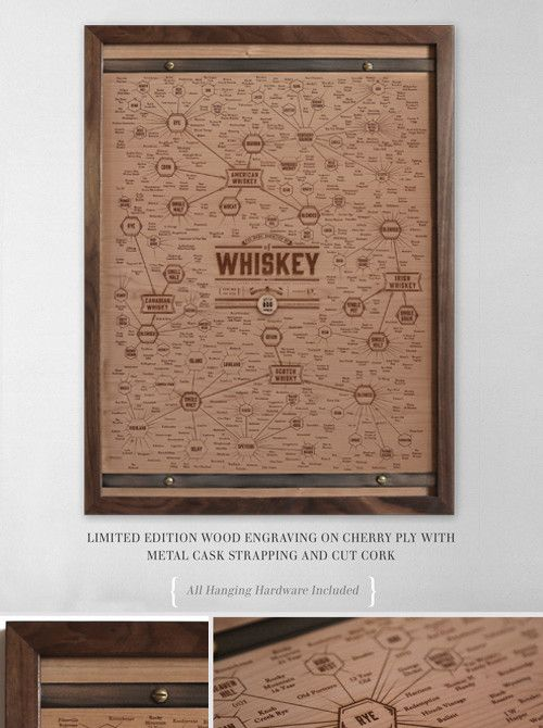 Pop Chart Lab --> Design + Data = Delight --> The Many Varieties of Whiskey