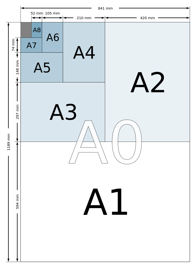 A size illustration2 paper size wikipedia the free encyclopedia a size illustration2 paper size wikipedia the free encyclopedia reheart Choice Image