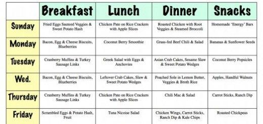 how to gain weight diet chart vegetarian