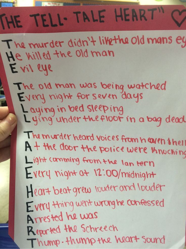 Acrostic Poem using the title Tell Tale Heart Students used – Tell Tale Heart Worksheet