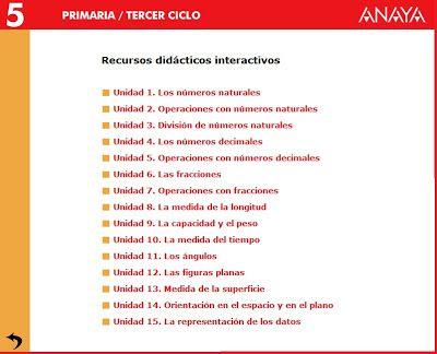 Resultado de imagen de recursos didacticos interactivos anaya 5 primaria