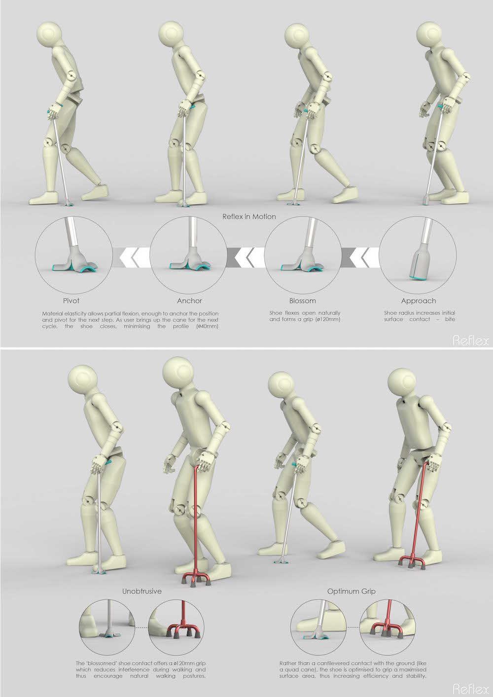 by Frog Design   Crutch   Pinterest   Frog design, Product design ...