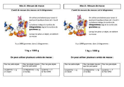 Mesures de masse - Ce2 - Leçon - Pass Education | MESURES | Pinterest