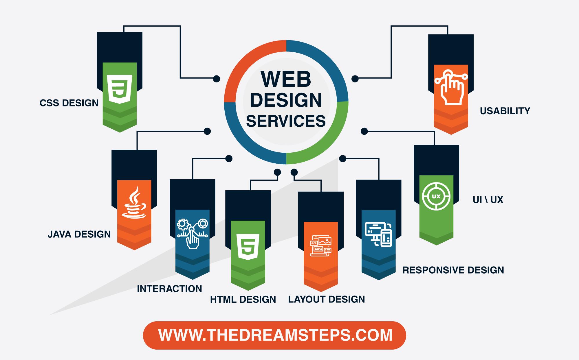 Web Design Company In India Web Design Web Design Company Best Web Design