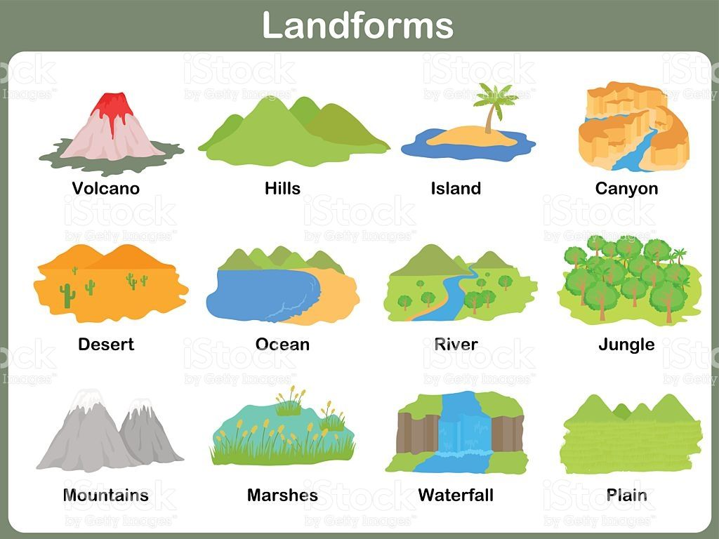 Leaning Landforms For Kids