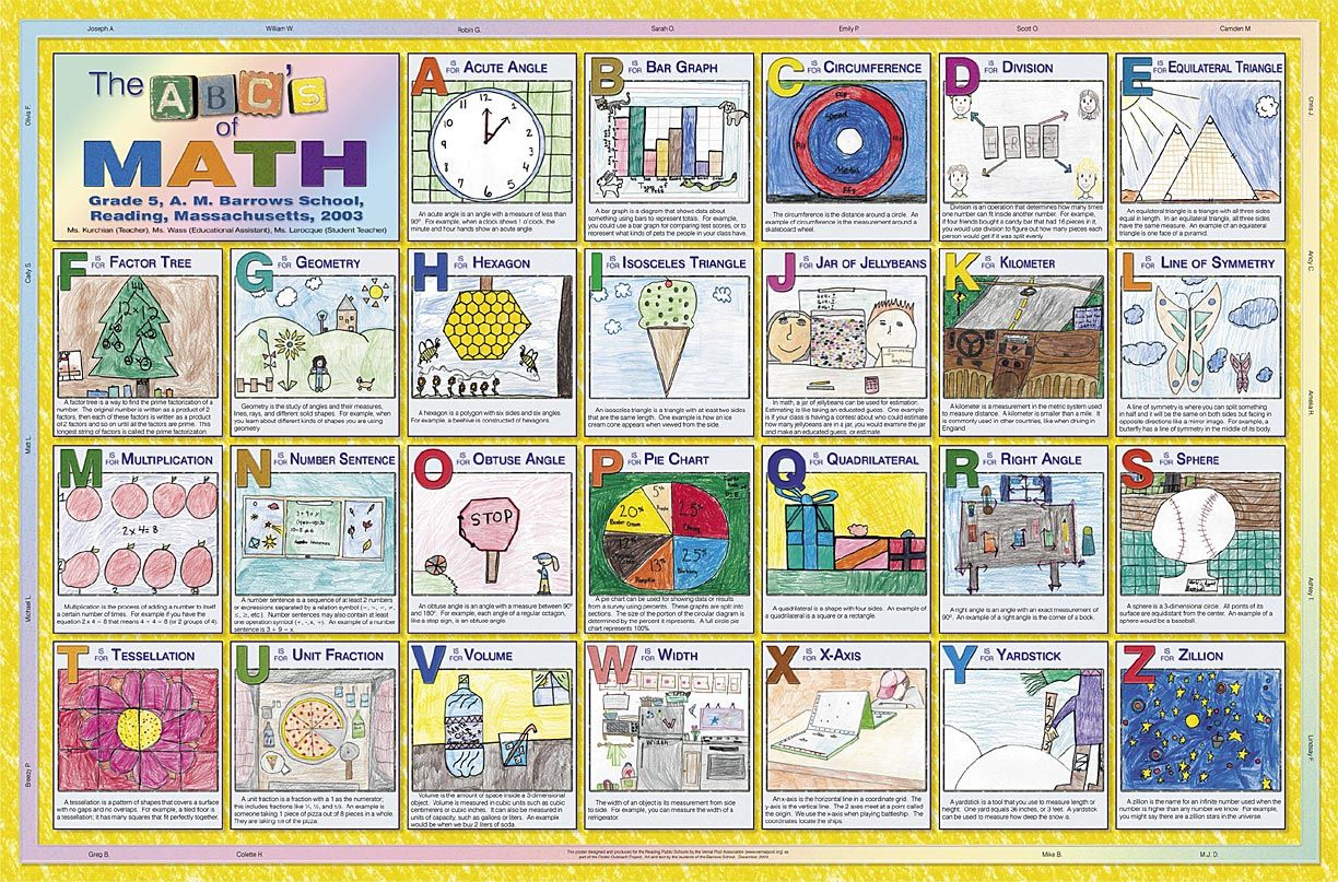 Abcs Of Math Nice Poster Of More Advanced Junior High