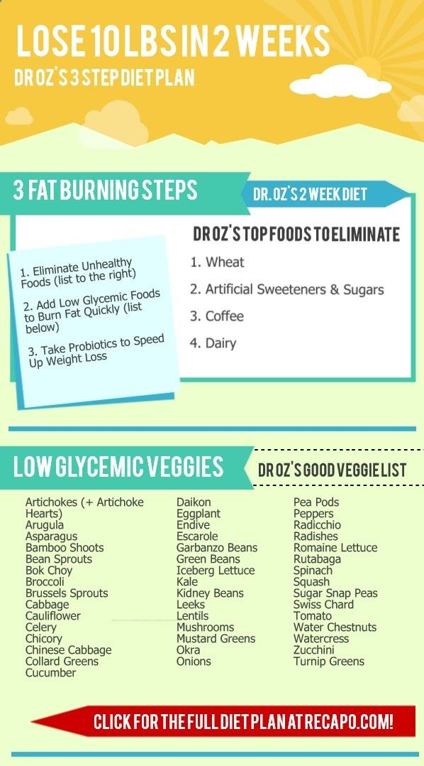 How much weight can you lose in a month on the hcg diet