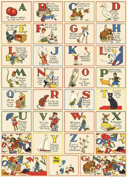 Cavallini  Co Abc Chart English Decorative Decoupage Poster