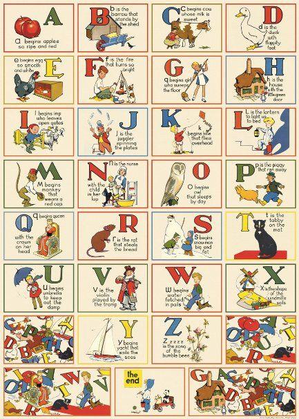 Cavallini  Co Abc Chart English Decorative Decoupage Poster