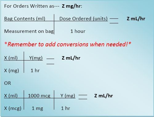 17 Best images about Dosage calculations on Pinterest   Units of ...
