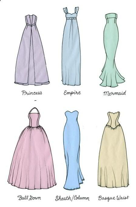 Terms For The Fit Of A Dress Can 39 T Hurt To Know Pinterest