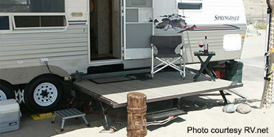 rv slide data flow diagram and context cool renovation out deck wanderlust pinterest camper