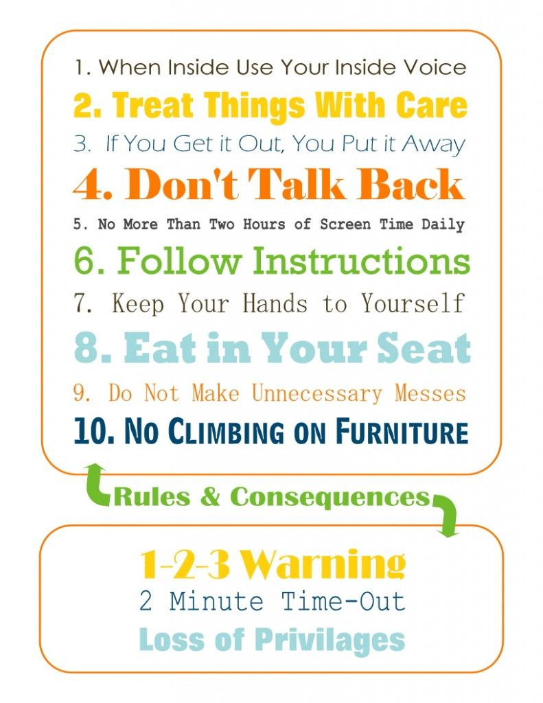 Current image inside house rules for kids printable