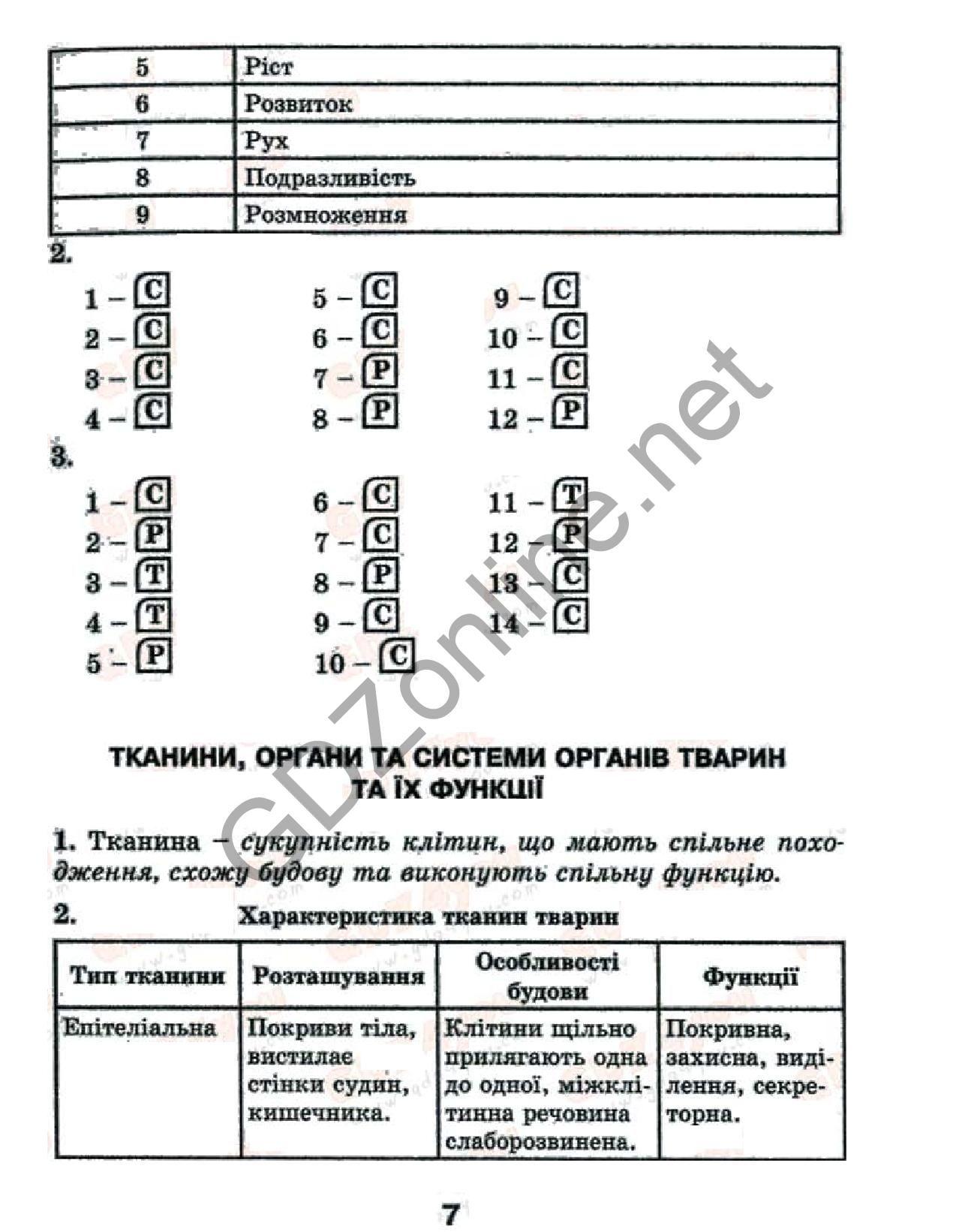 Решение к рабочей тетради по биологии 8 класс т.с.котик