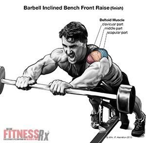 how to build an incline bench