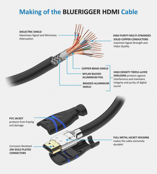 Prime Hdmi Cable Wiring Diagram Diagram Hdmi Cables Cable Wire Wiring Cloud Oideiuggs Outletorg
