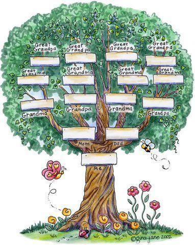 One Branch Family Tree Chart Template Family Tree Family Charts