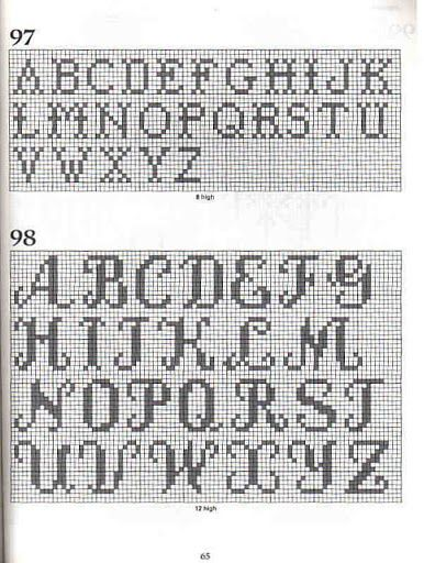 Free crochet write your name by crochet crochet letters cijfers free crochet write your name by crochet thecheapjerseys Images