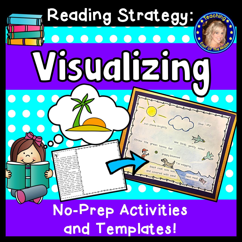 Visualizing Reading Strategy
